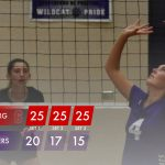 Volleyball: Cats fall to Bulldogs