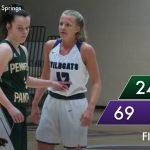 Girls Basketball: Cats over Pennfield 69-24