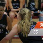 Girls Basketball: Cats win at Allegan