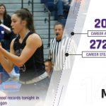 Girls Basketball: Miller breaks two school records tonight in Allegan