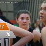 Girls Basketball: Cats win in Sturgis