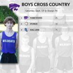 Boys Cross Country: Cats win Sturgis Tri