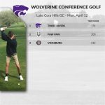Boys Golf: Cats 1st at Paw Paw Tri