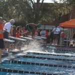 Swim Districts [October 24, 2018]