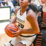 Girls Varsity Basketball beats Beech Grove 66 – 41