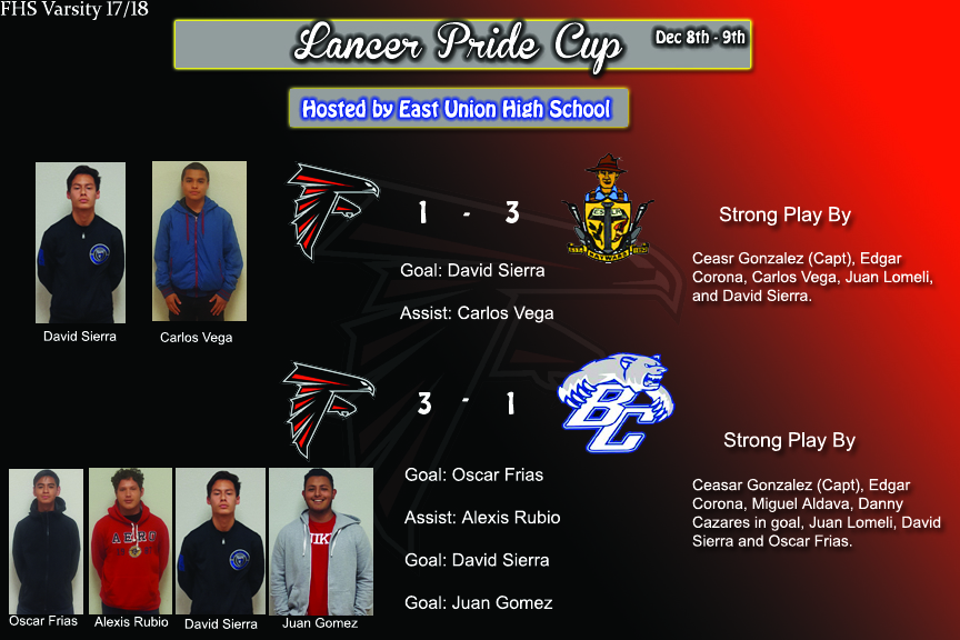 Soccer Tourney Report 12/8-9