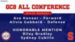 Gabbard and A. Kanaar Voted GC8 All-Conference