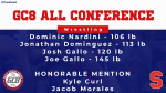 4 Wrestlers Named to GC8 All-Conference Team