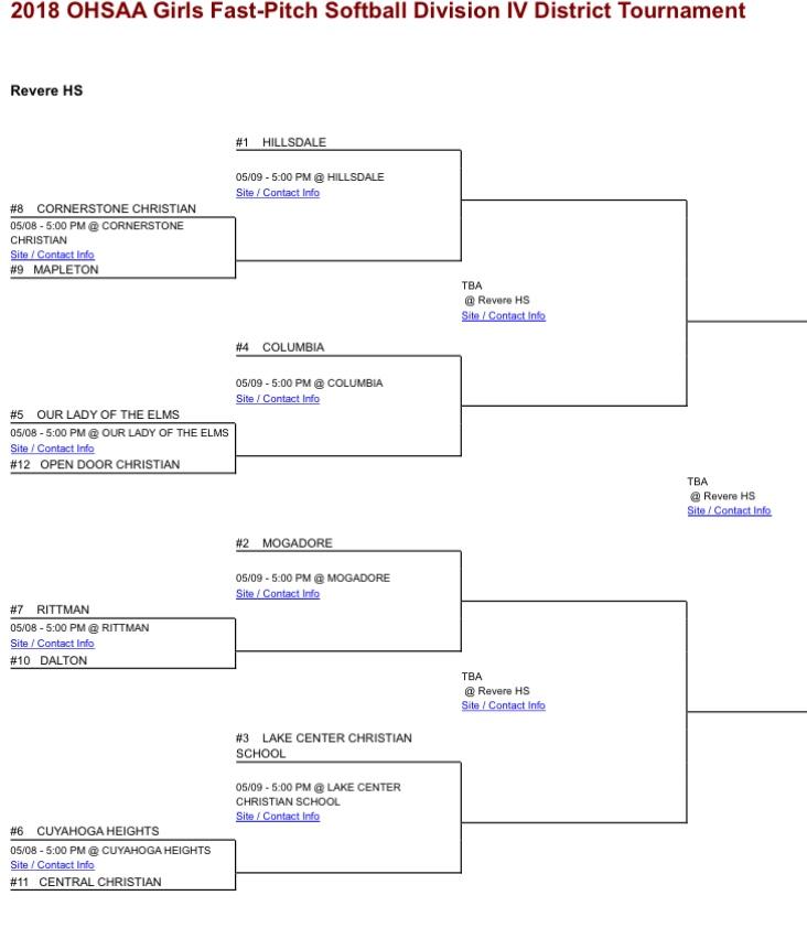 OHSAA Baseball/Softball Tournament Draws