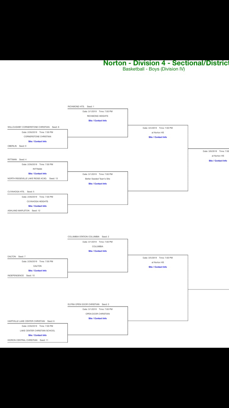 Varsity Boys Get #3 Seed in the D4 Norton District