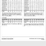 Girls Varsity Softball falls to Lawrence 11 – 8