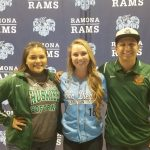 2019 Rams to play for colleges
