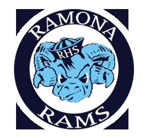 2019-20 CIF Sports Team Data- Ramona