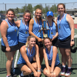 Girls Tennis Wins Invite
