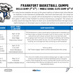 Boys' Youth Basketball Camps Announced