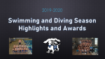Frankfort High School Boys and Girls Swimming and Diving Season Videos