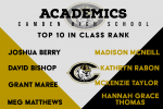 2019-2020 CHS Athletic Awards Top 10 Class Rank