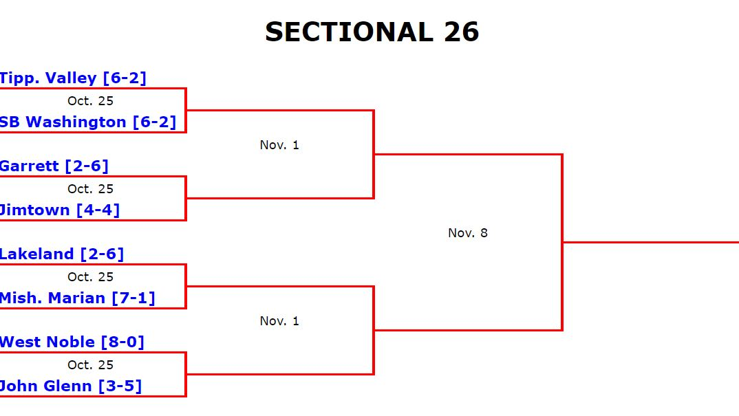 IHSAA Football Sectional Draw is OUT