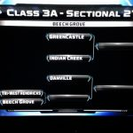 Boys Basketball Sectional Pairings