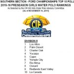 Preseason Rankings