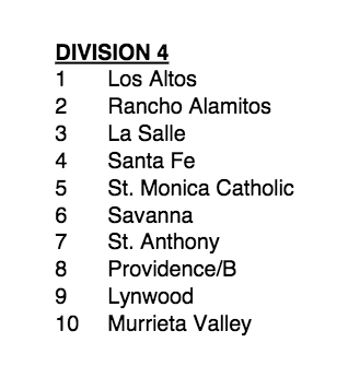 Boys Volleyball Ranked #1 in Division 4