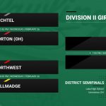 Girls Basketball District Semi-Final Information