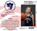 Patriots announce Athlete of the Week for Girls' Basketball