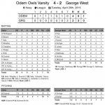 Owl Baseball Wins District Championship
