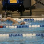 Panther Swim – Regional Meet Results