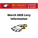 March 2020 Levy Information