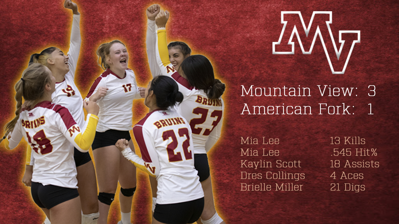 Mountain View Volleyball Defeats American Fork