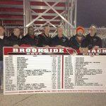 1983 Track Team Donates Record Board