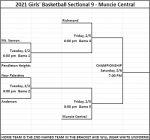 Girls Basketball Sectional Bracket REVISED