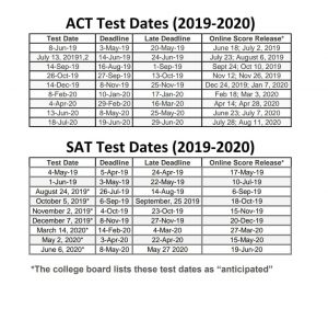 27 on act to sat