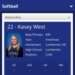 Great to See 2019 Pirate Graduate Kasey West on College Roster