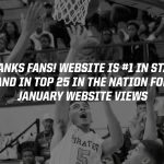 Starting off 2020 as #1. Thanks Fans!