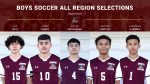 Five Pirate Soccer Players Named to All-Region Team