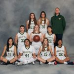 Girls Basketball Team 2017-18