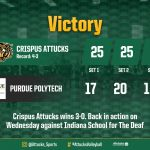 Girls Varsity Volleyball beats Purdue Polytechnic 3 – 0