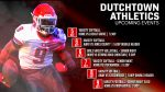 Dutchtown Athletics – Upcoming Events