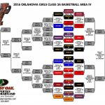 2016 3A Basketball Playoff Brackets