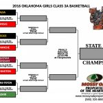 3A Girls State Tournament Bracket.