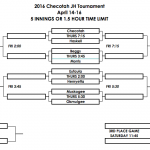 Checotah Jr. High Baseball Tournament Bracket