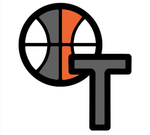 Boys Basketball Team Selection 2020-2021