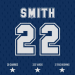 #22 TRELON SMITH PLAYER OF THE WEEK