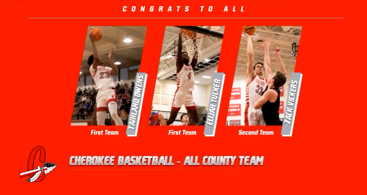 All County Basketball