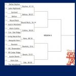 Region II Bracket