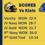 SCORES vs KLEIN