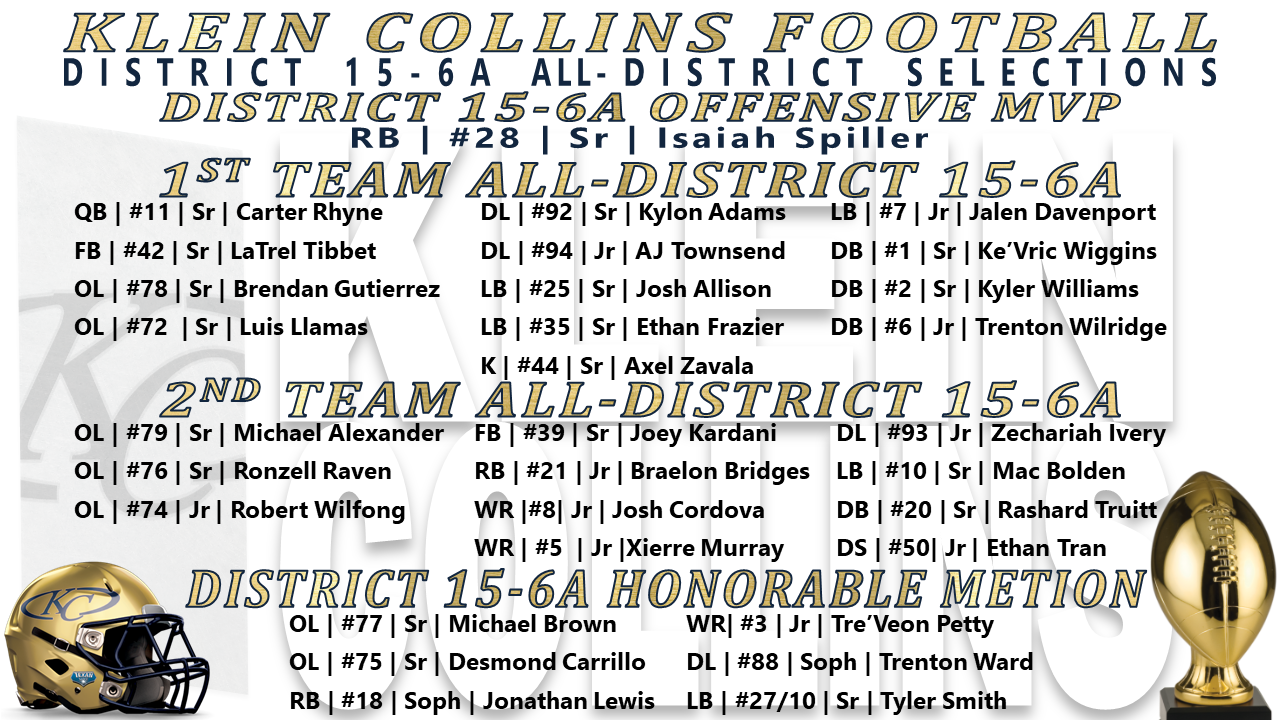 2018 All-District Selections
