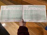 Girls Junior Varsity Basketball beats Churubusco Jr/Sr 36 – 20